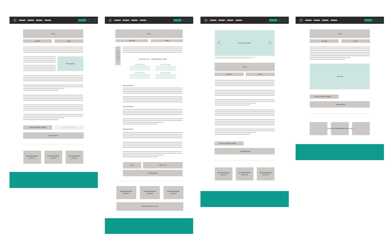 Resource Center Article Wireframes